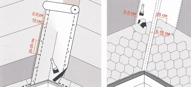 Gonty Bitumiczne Instrukcja Montażu Krok Po Kroku